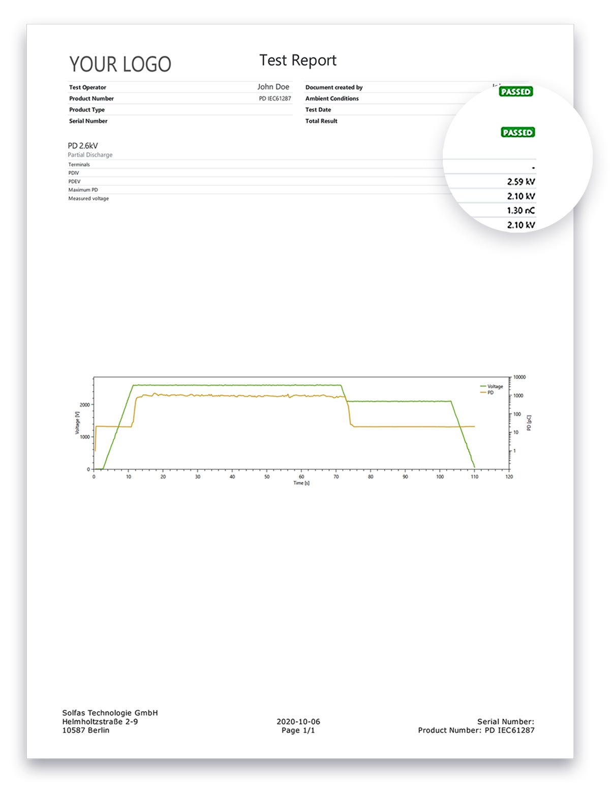 PDF Test Report