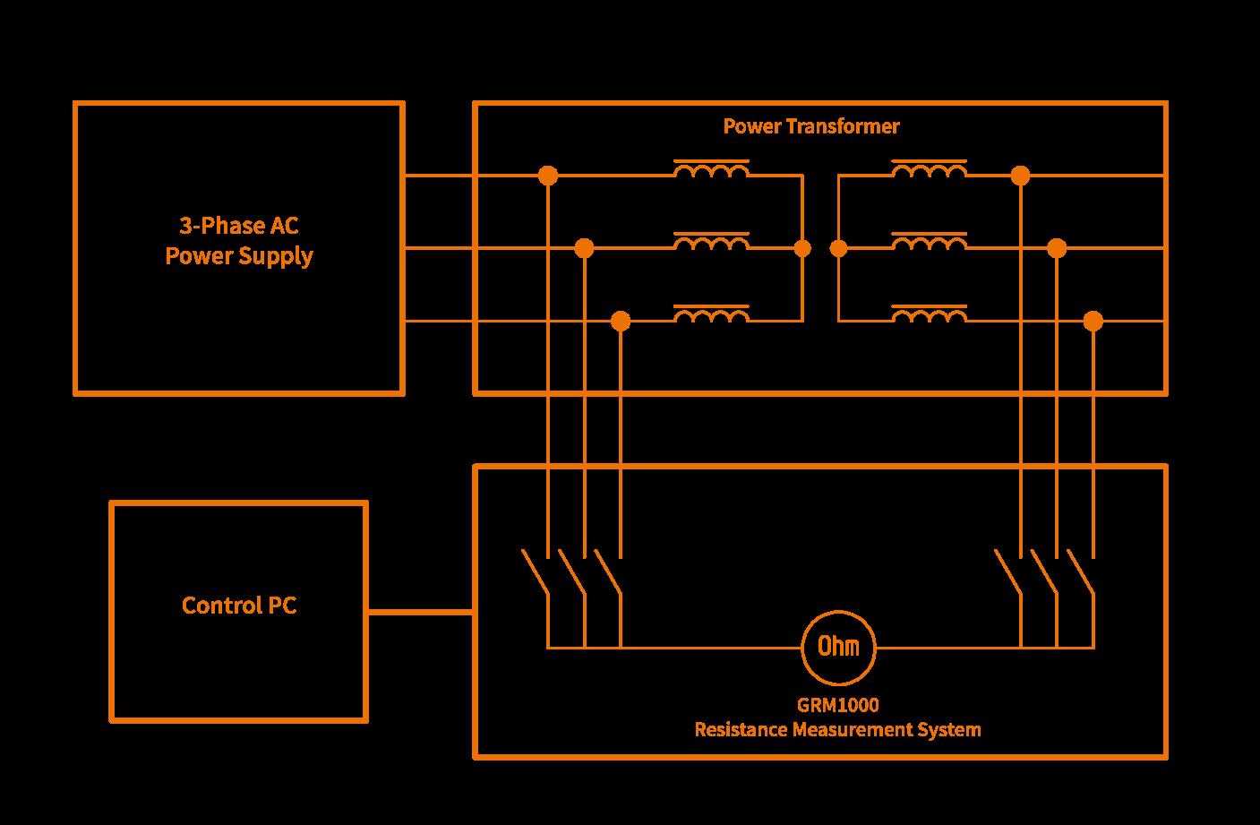 GRM1000-System-Setup